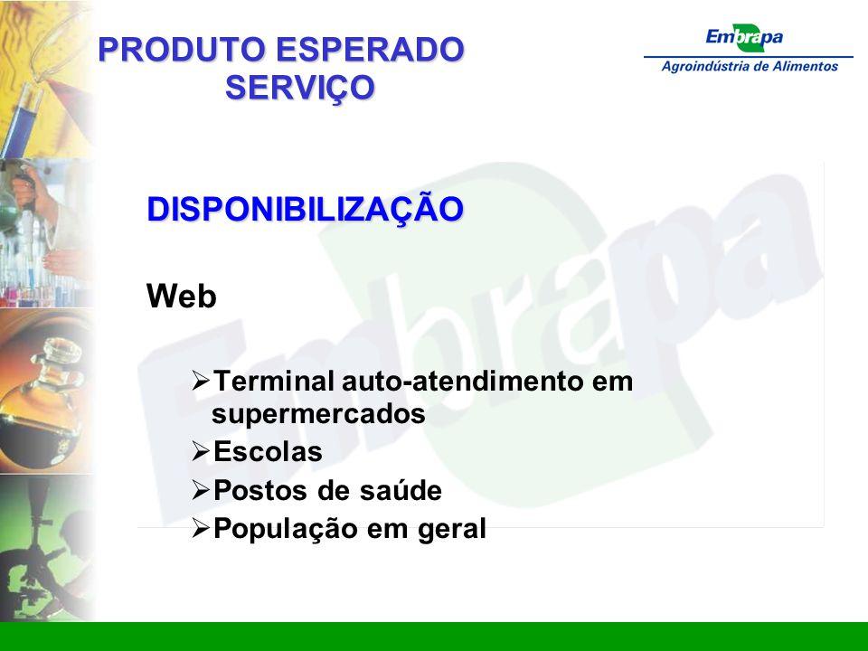 PRODUTO ESPERADO SERVIÇO