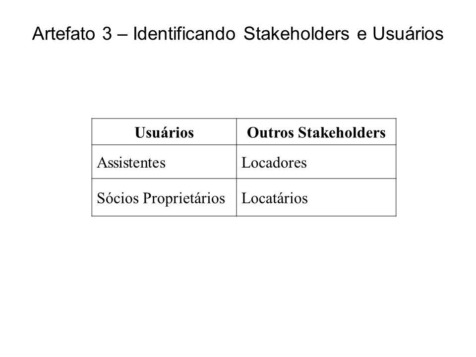 Artefato 3 – Identificando Stakeholders e Usuários