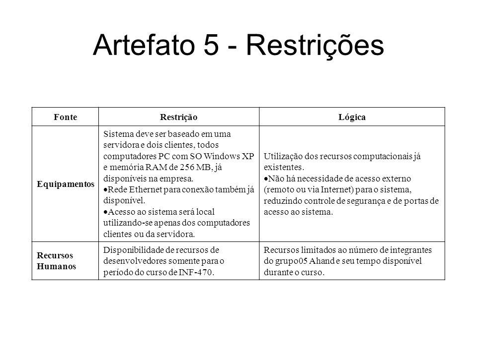 Artefato 5 - Restrições Fonte Restrição Lógica Equipamentos