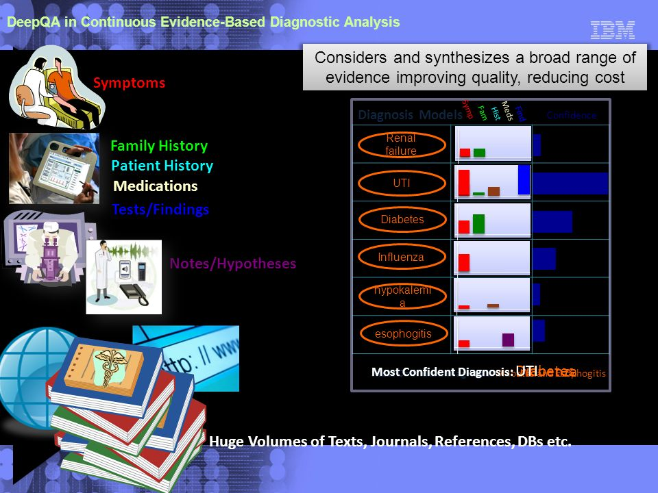 DeepQA in Continuous Evidence-Based Diagnostic Analysis