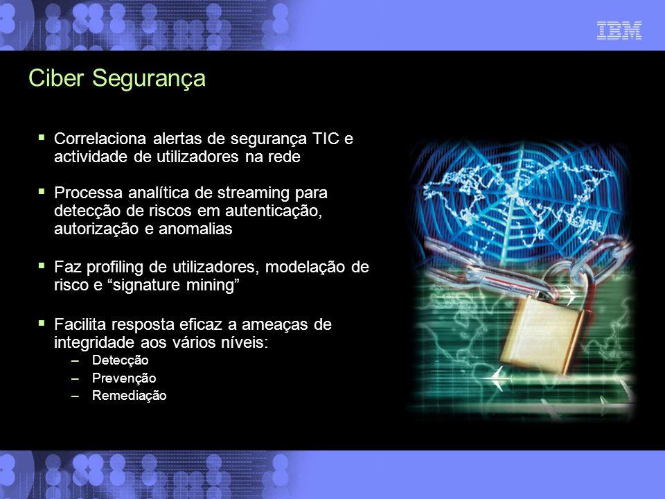 Ciber Segurança Correlaciona alertas de segurança TIC e actividade de utilizadores na rede.
