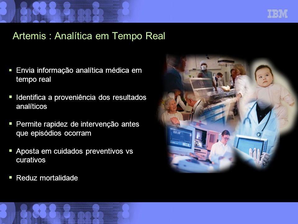 Artemis : Analítica em Tempo Real