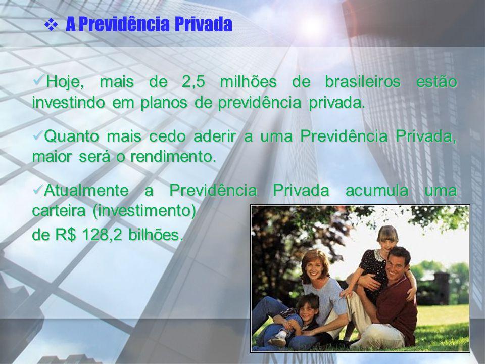 A Previdência Privada Hoje, mais de 2,5 milhões de brasileiros estão investindo em planos de previdência privada.