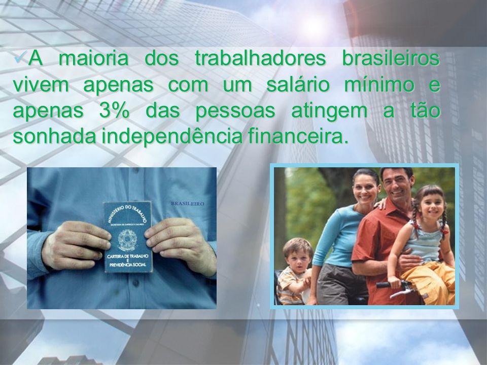A maioria dos trabalhadores brasileiros vivem apenas com um salário mínimo e apenas 3% das pessoas atingem a tão sonhada independência financeira.