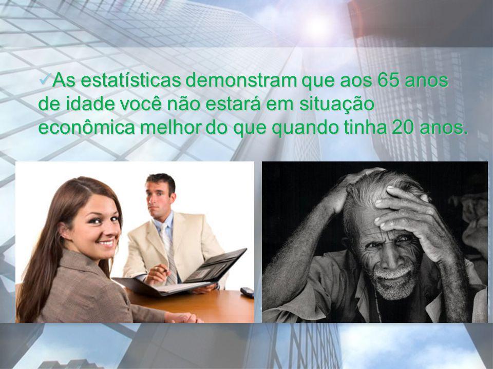 As estatísticas demonstram que aos 65 anos de idade você não estará em situação econômica melhor do que quando tinha 20 anos.