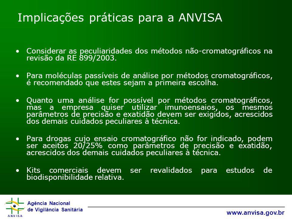 Implicações práticas para a ANVISA