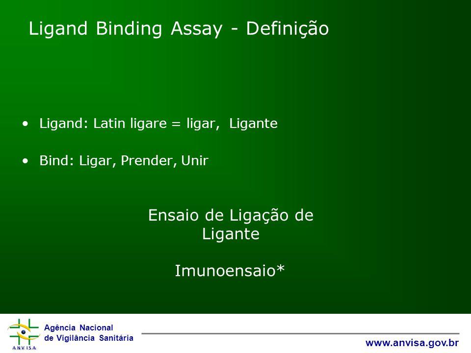 Ligand Binding Assay - Definição