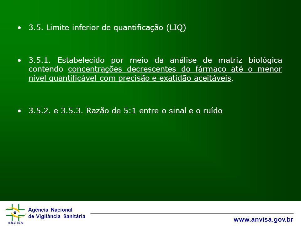 3.5. Limite inferior de quantificação (LIQ)