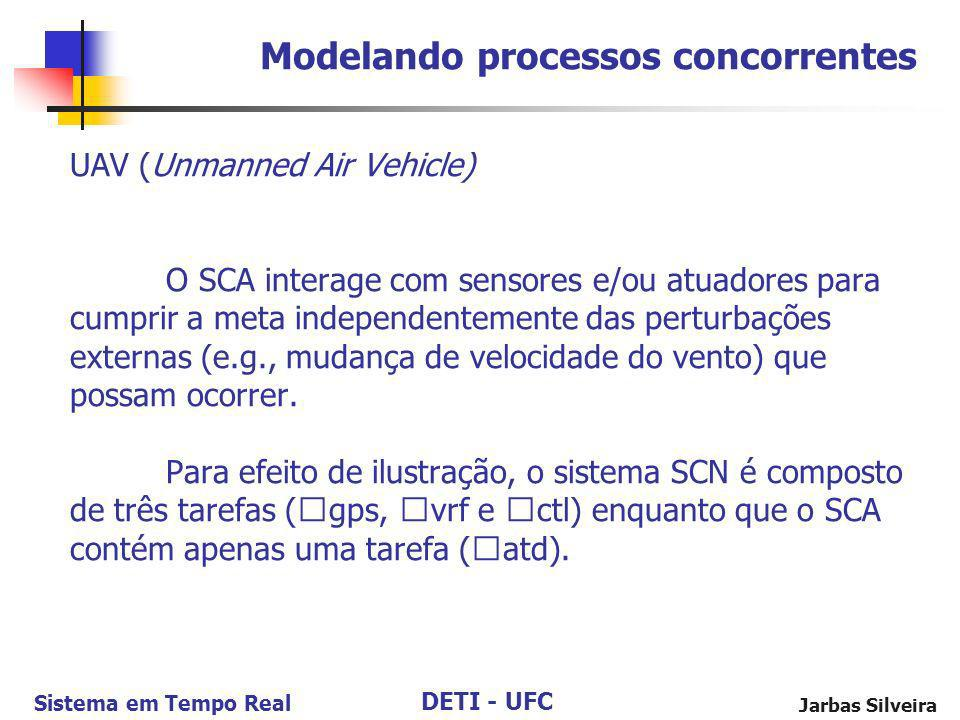 Modelando processos concorrentes