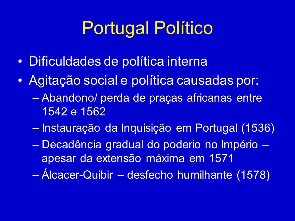 Portugal Político Dificuldades de política interna