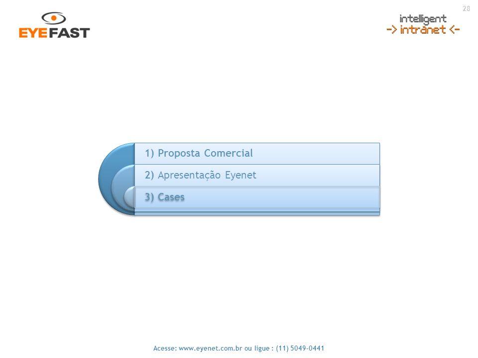 1) Proposta Comercial 2) Apresentação Eyenet 3) Cases