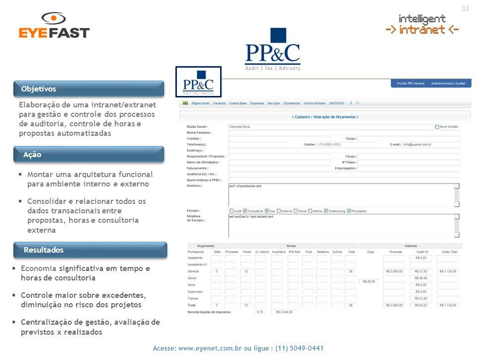 Objetivos Elaboração de uma intranet/extranet para gestão e controle dos processos de auditoria, controle de horas e propostas automatizadas.