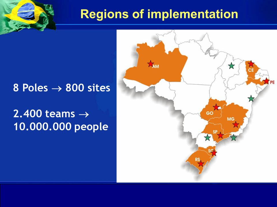 Regions of implementation