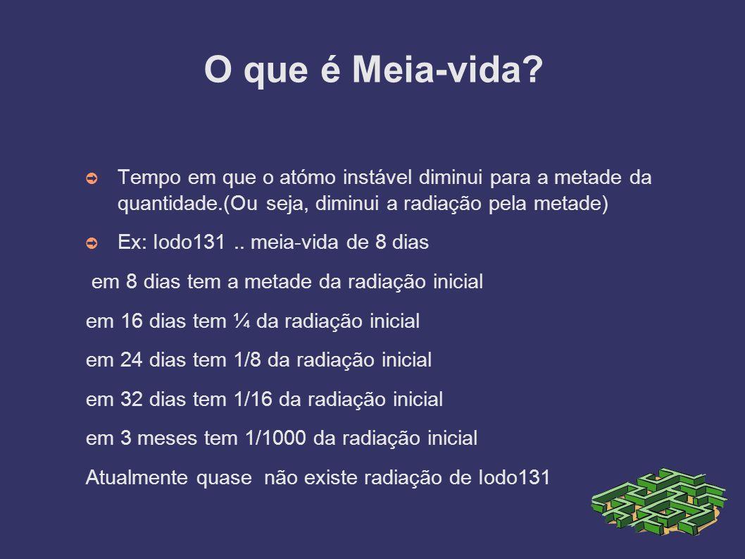 O que é Meia-vida Tempo em que o atómo instável diminui para a metade da quantidade.(Ou seja, diminui a radiação pela metade)