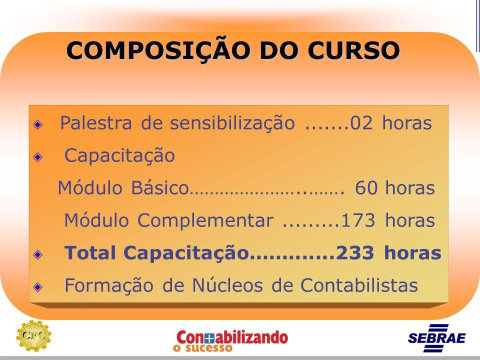 COMPOSIÇÃO DO CURSO Palestra de sensibilização .......02 horas