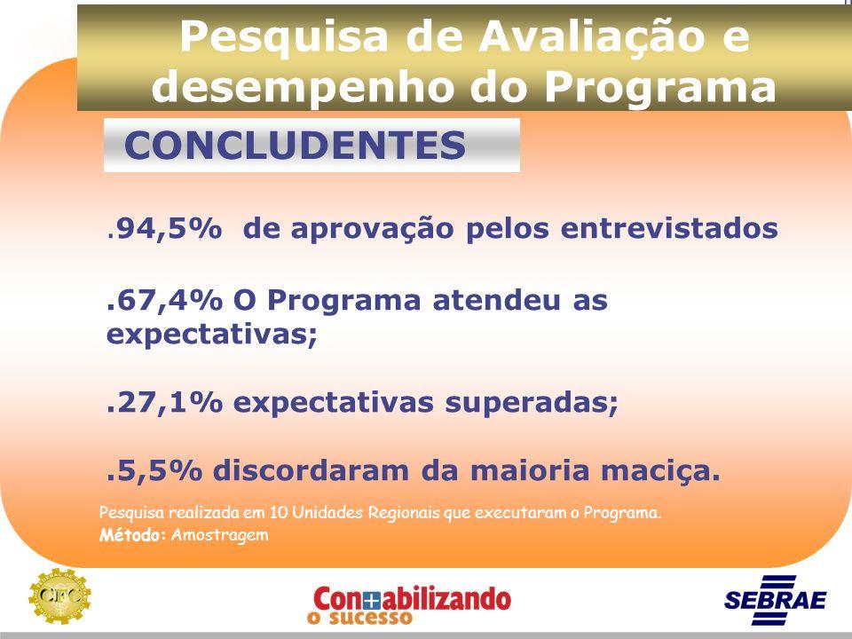 Pesquisa de Avaliação e desempenho do Programa