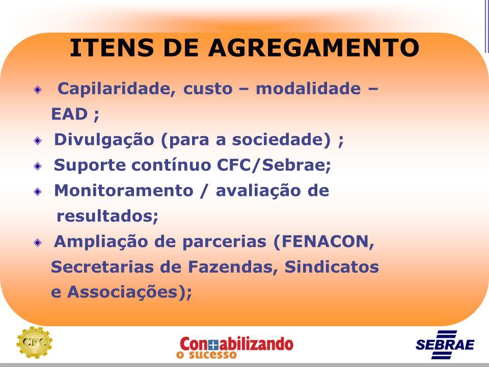 ITENS DE AGREGAMENTO Capilaridade, custo – modalidade – EAD ;