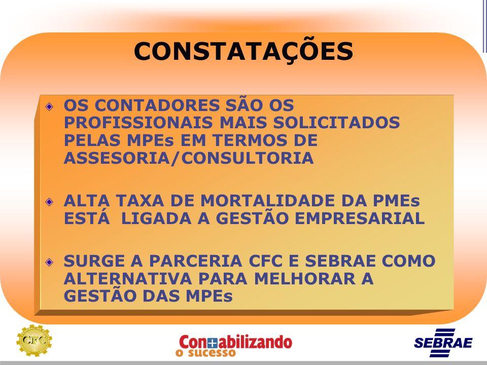 CONSTATAÇÕESOS CONTADORES SÃO OS PROFISSIONAIS MAIS SOLICITADOS PELAS MPEs EM TERMOS DE ASSESORIA/CONSULTORIA.
