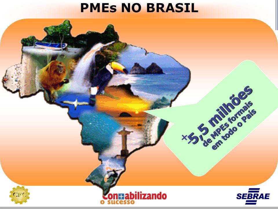 5,5 milhões + - PMEs NO BRASIL de MPEs formais em todo o País