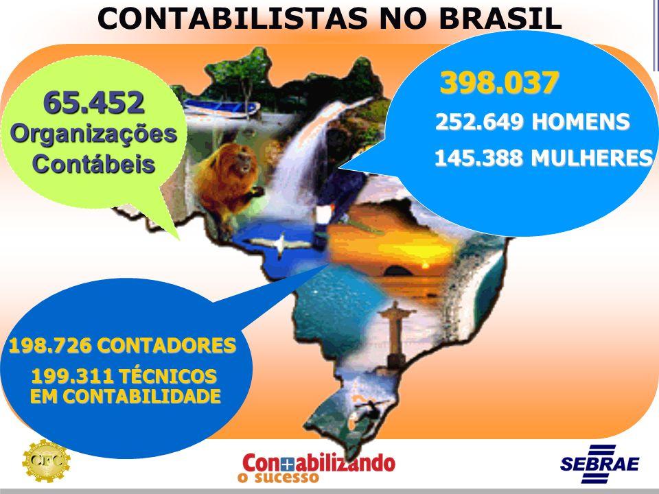 CONTABILISTAS NO BRASIL