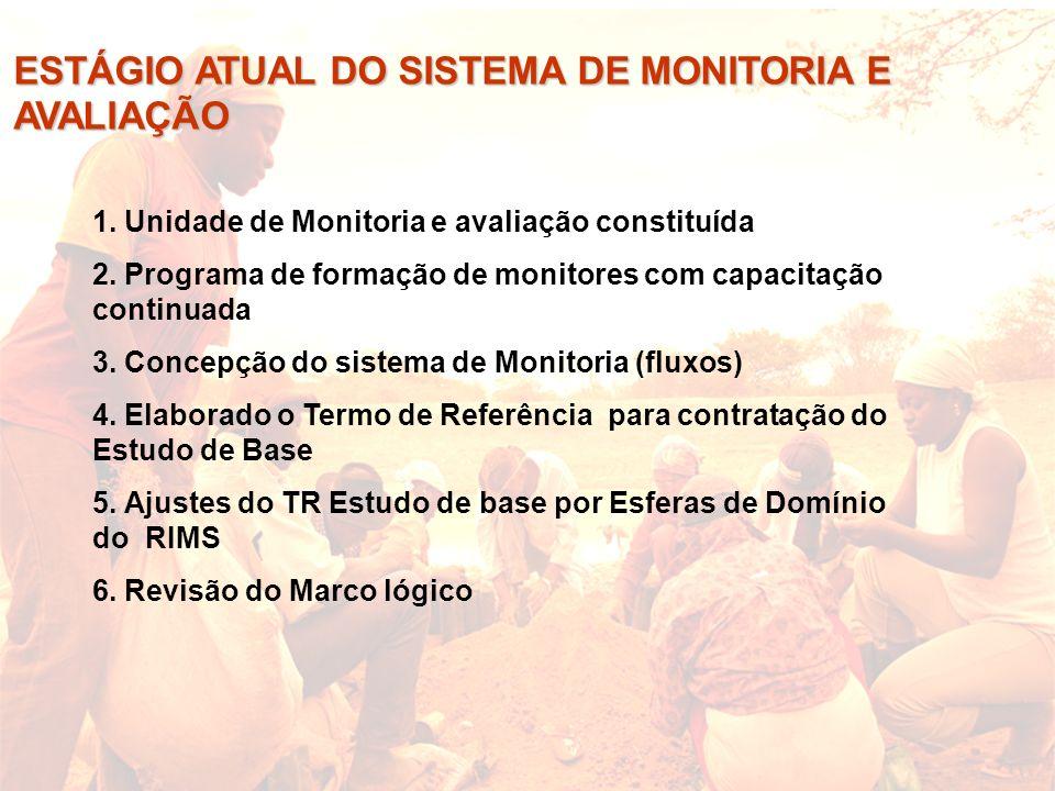 ESTÁGIO ATUAL DO SISTEMA DE MONITORIA E AVALIAÇÃO