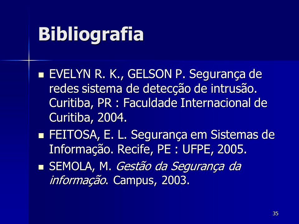 Bibliografia EVELYN R. K., GELSON P. Segurança de redes sistema de detecção de intrusão. Curitiba, PR : Faculdade Internacional de Curitiba, 2004.