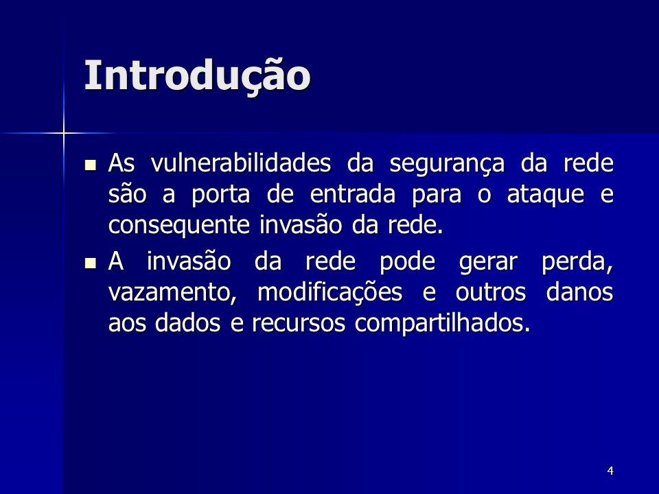 Introdução As vulnerabilidades da segurança da rede são a porta de entrada para o ataque e consequente invasão da rede.