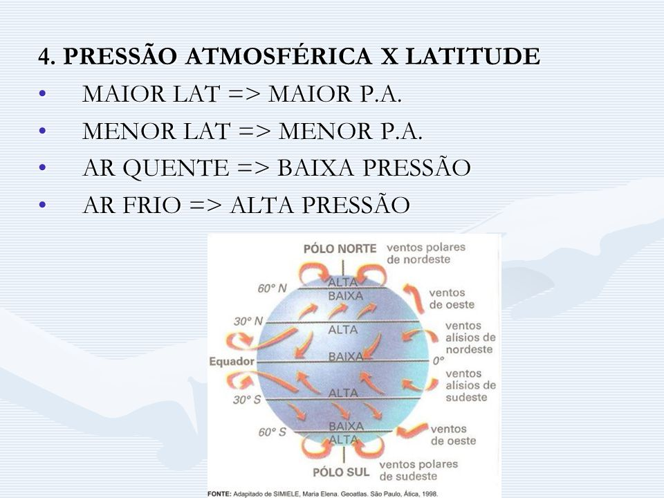 4. PRESSÃO ATMOSFÉRICA X LATITUDE