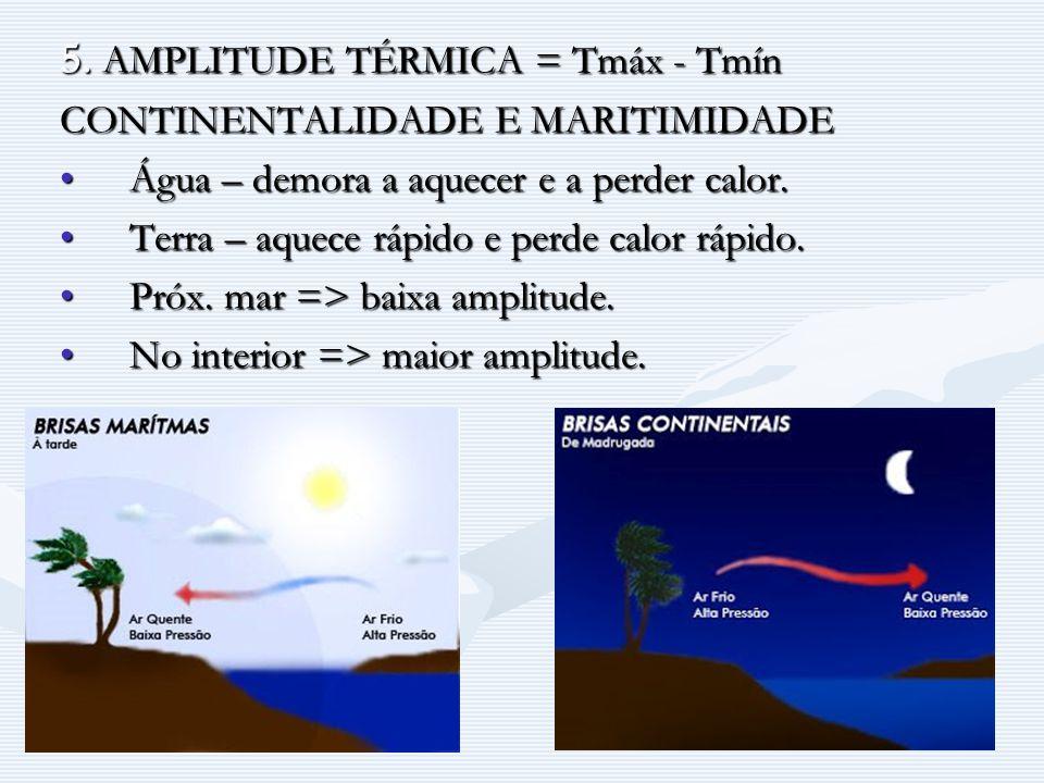 5. AMPLITUDE TÉRMICA = Tmáx - Tmín