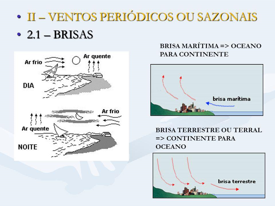 II – VENTOS PERIÓDICOS OU SAZONAIS 2.1 – BRISAS
