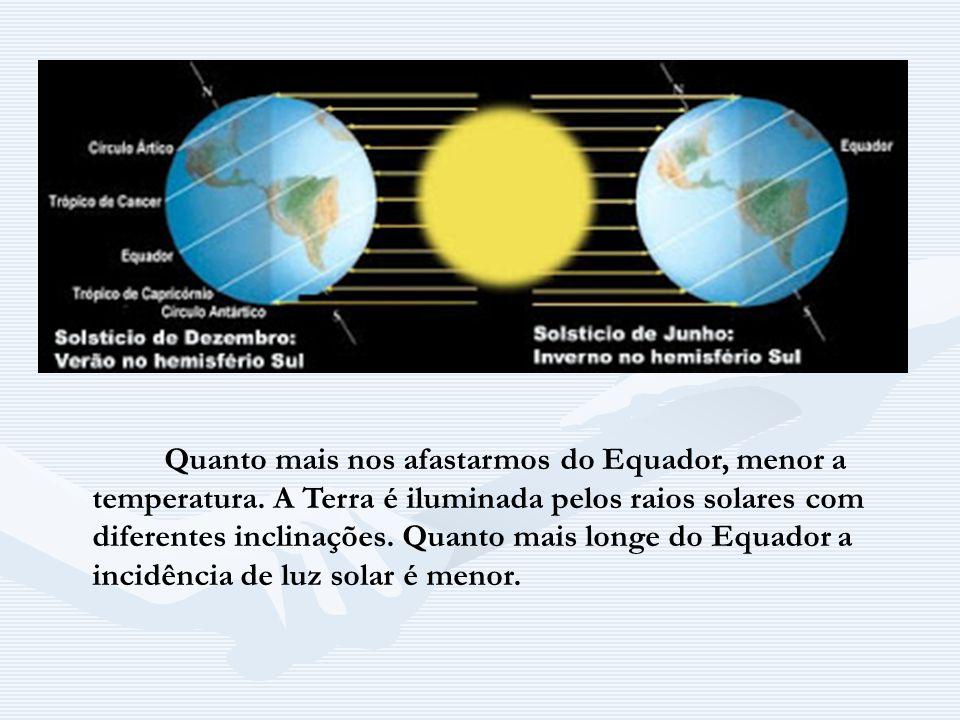 Quanto mais nos afastarmos do Equador, menor a temperatura