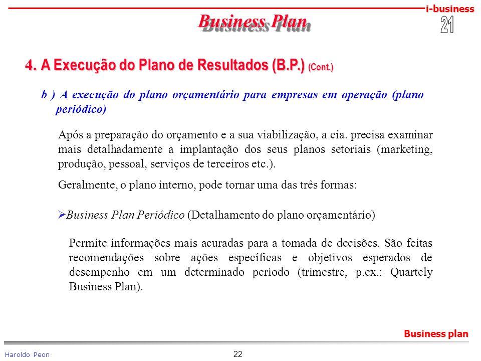 Business Plan 4. A Execução do Plano de Resultados (B.P.) (Cont.) 21