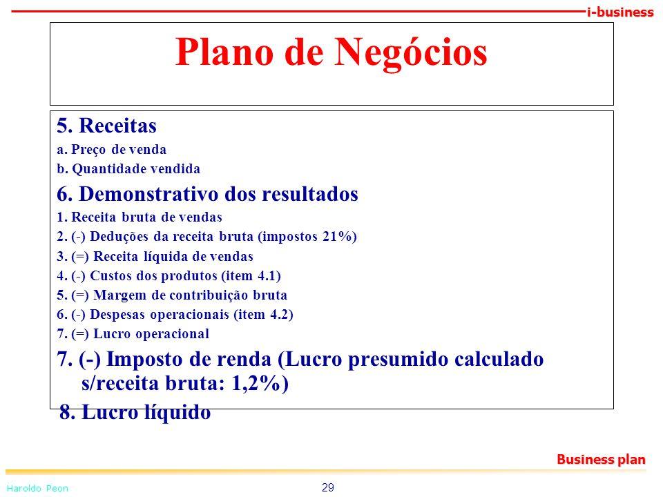 Plano de Negócios 5. Receitas 6. Demonstrativo dos resultados