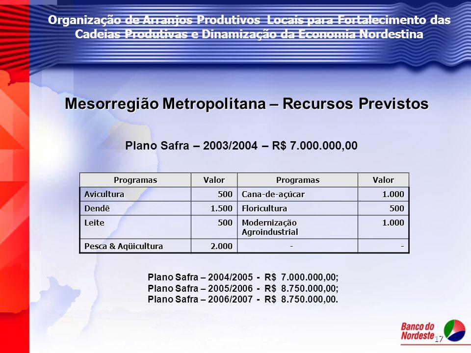 Mesorregião Metropolitana – Recursos Previstos