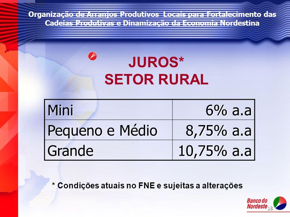 JUROS* SETOR RURAL Mini 6% a.a Pequeno e Médio 8,75% a.a Grande