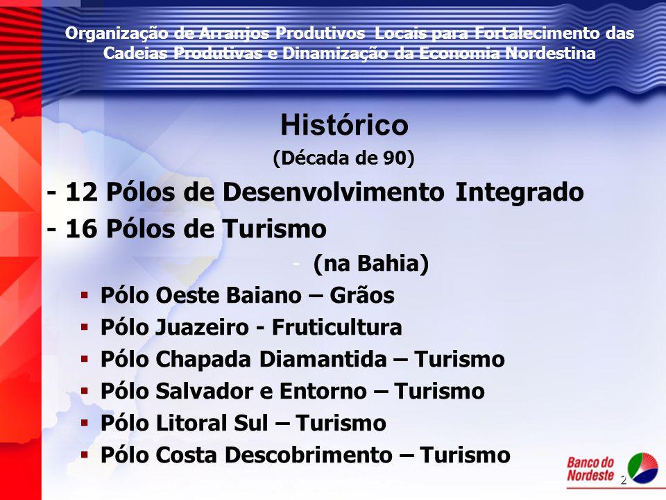Histórico - 12 Pólos de Desenvolvimento Integrado