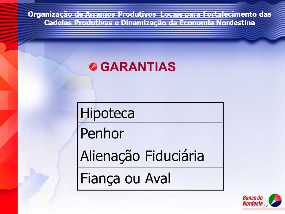Hipoteca Penhor Alienação Fiduciária Fiança ou Aval GARANTIAS