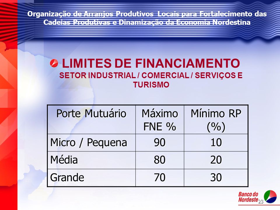 LIMITES DE FINANCIAMENTO