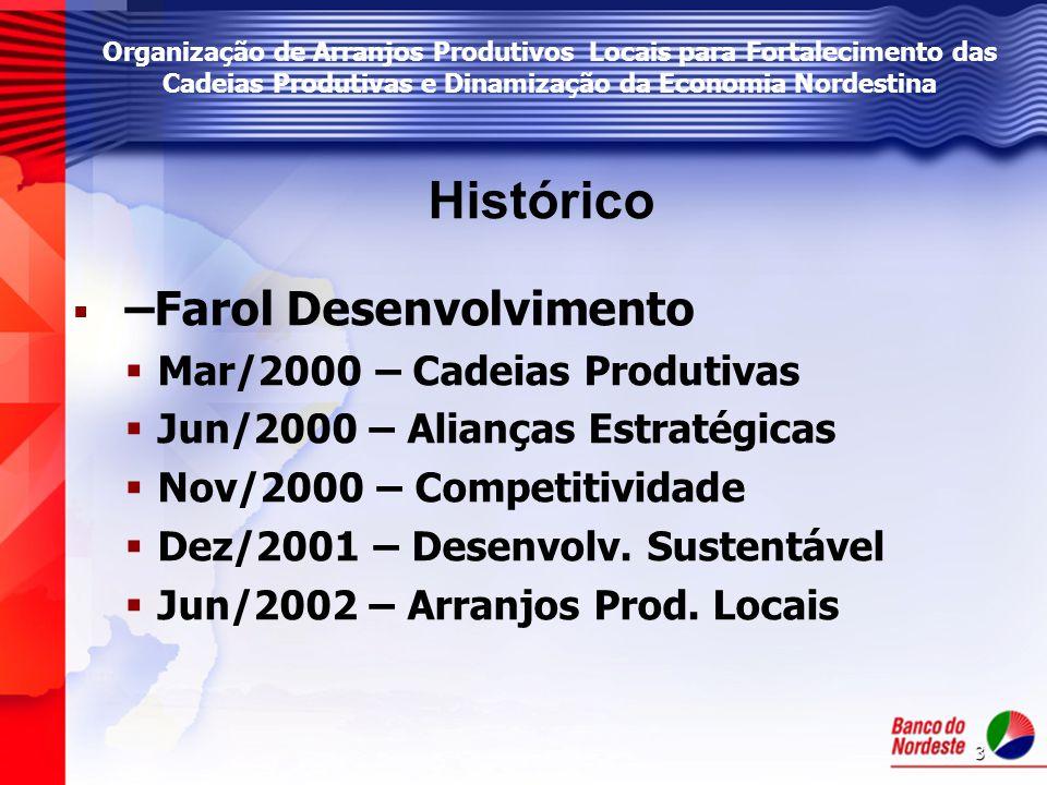 Histórico –Farol Desenvolvimento Mar/2000 – Cadeias Produtivas