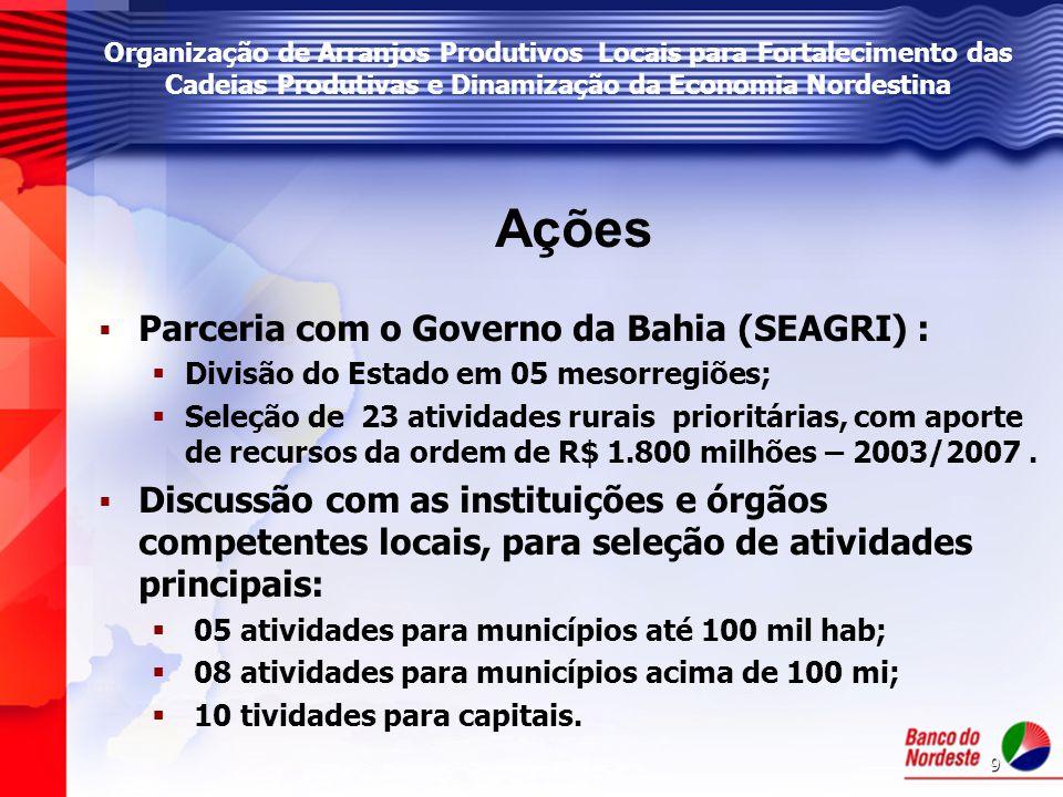 Ações Parceria com o Governo da Bahia (SEAGRI) :