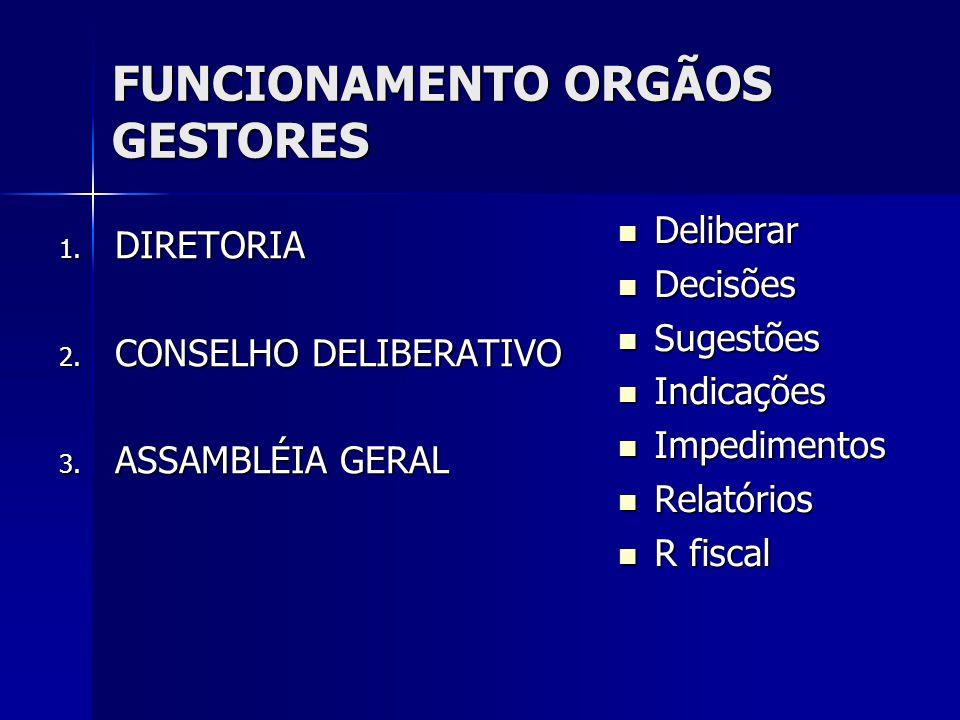 FUNCIONAMENTO ORGÃOS GESTORES