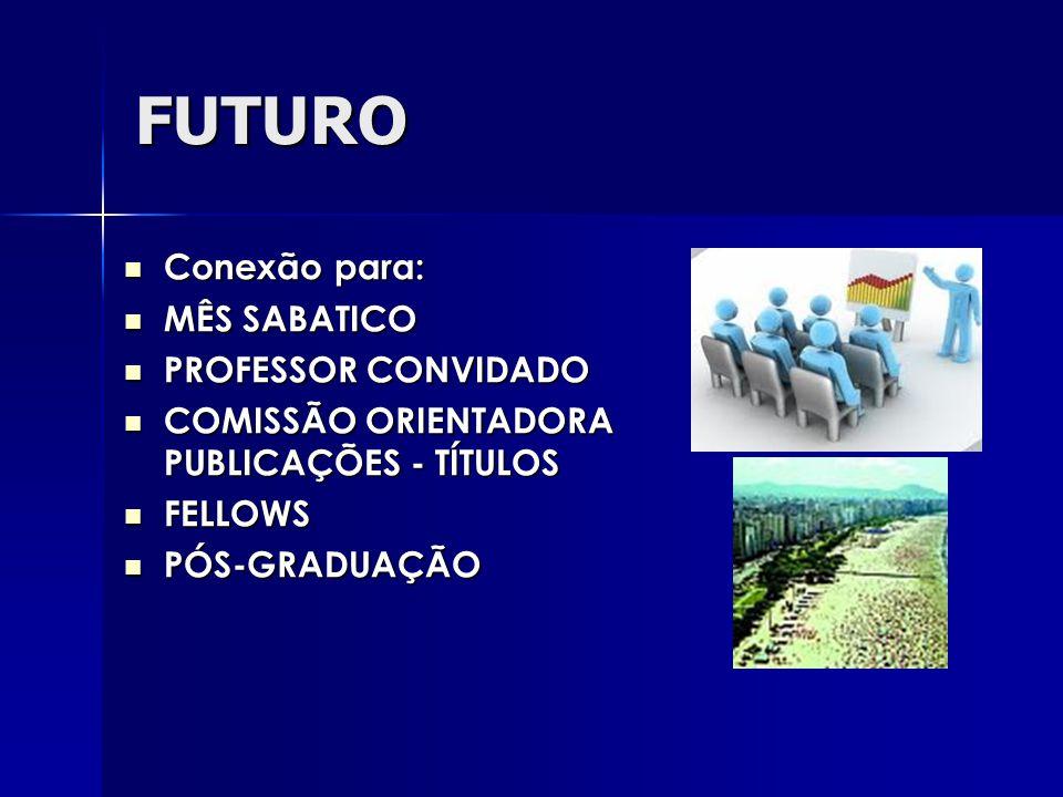 FUTURO Conexão para: MÊS SABATICO PROFESSOR CONVIDADO