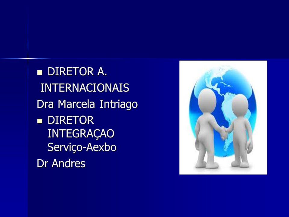 DIRETOR A. INTERNACIONAIS Dra Marcela Intriago DIRETOR INTEGRAÇAO Serviço-Aexbo Dr Andres
