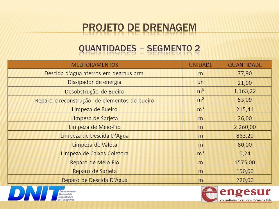 PROJETO de drenagem Quantidades – segmento 2 MELHORAMENTOS UNIDADE