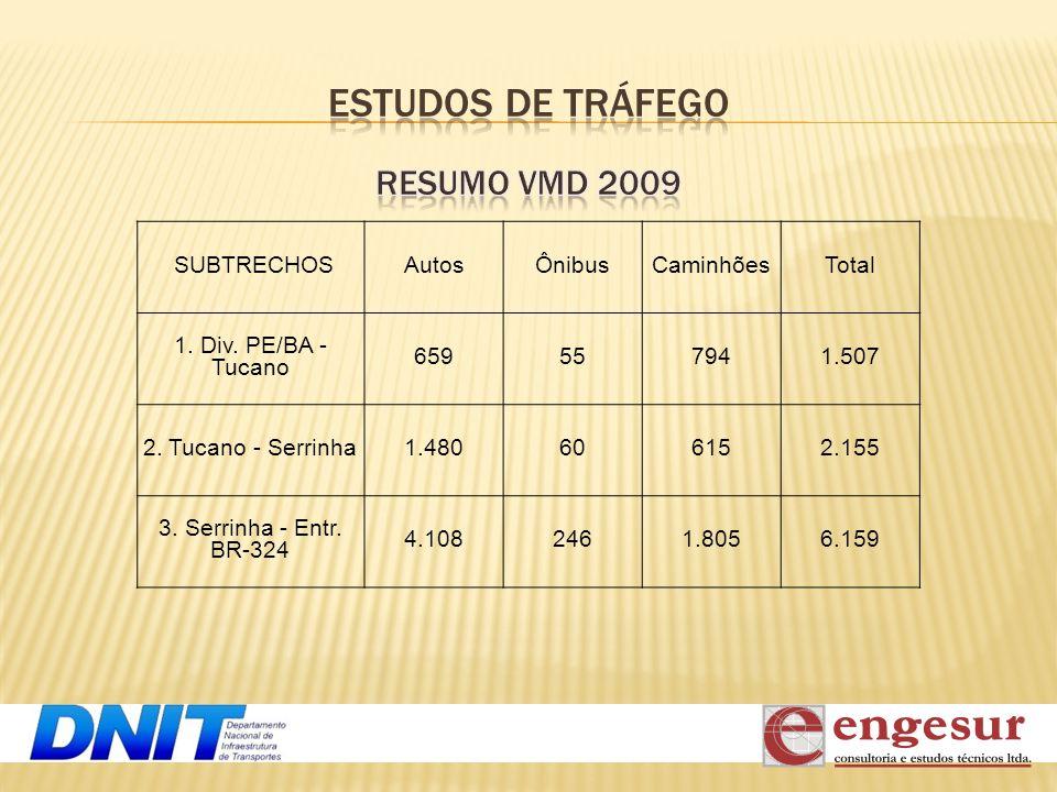 ESTUDOS DE TRÁFEGO RESUMO VMD 2009 SUBTRECHOS Autos Ônibus Caminhões