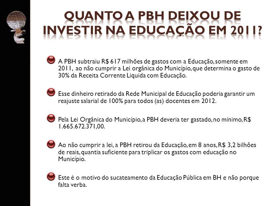QUANTO A PBH DEIXOU DE INVESTIR NA EDUCAÇÃO EM 2011