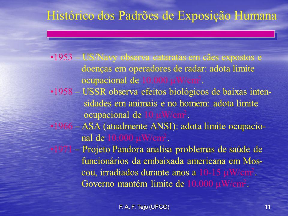 Histórico dos Padrões de Exposição Humana
