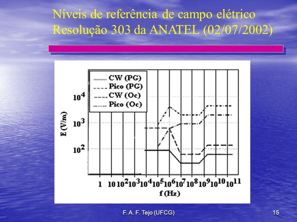 Níveis de referência de campo elétrico