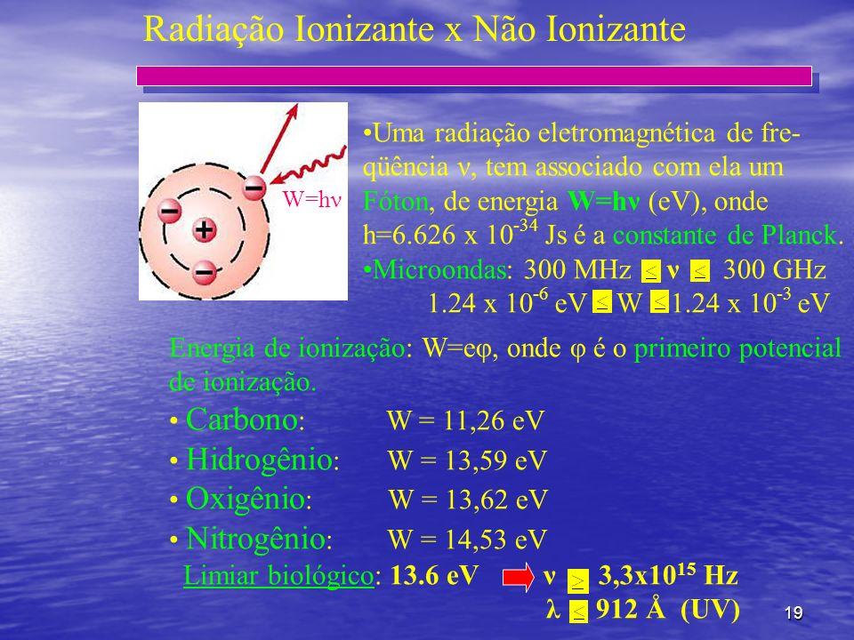 Radiação Ionizante x Não Ionizante