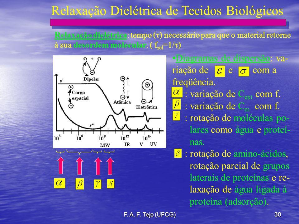 Relaxação Dielétrica de Tecidos Biológicos